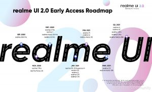 realme UI 2.0 based on Android 11 Schedule
